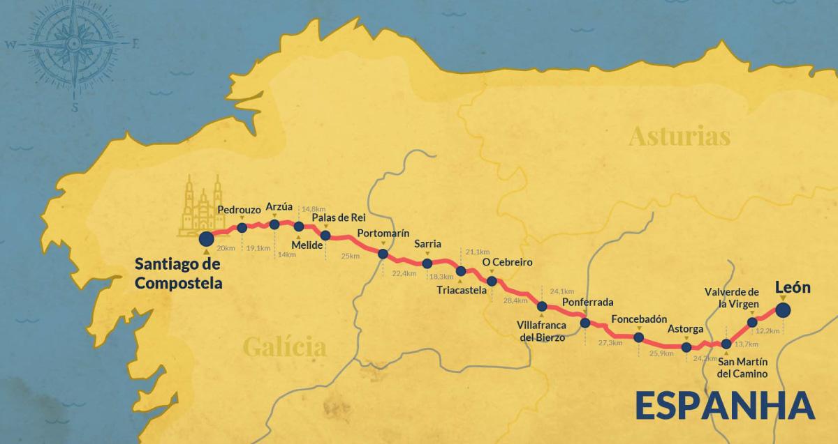 Mapa - Caminho de Santiago